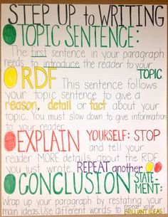 Poster - just to help with writing organization!  Adapted from Step Up to Writing
