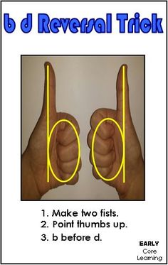 The b d reversal trick! B - D reversal is common. Letters have an up and down and right and left - orientation. In English we read top to bottom and left to right. Core Learning, Preschool Learning, Preschool Activities, Kindergarten Lessons, Kindergarten Literacy, Letters Kindergarten, Teaching Aids, Teaching Reading, Childhood Education