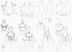 My SCA Garb: Kirtle Pattern Class Handout:  history and pattern choices