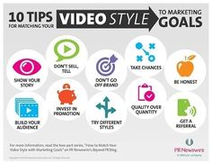 Some friendly reminders about #video styles and some tips to get great #marketing success with #videoads