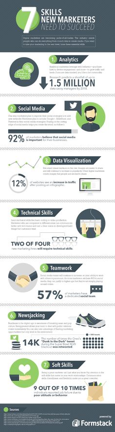7 #Skills new #Marketers must have // #Infographic // #Marketing // #Business // #Positive #Thinking // #SocialMedia // @FormulaSean