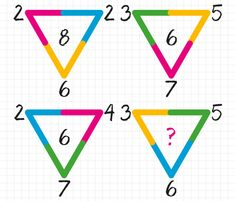 MATH PUZZLE: Can you replace. - MATH PUZZLE: Can you replace the question mark with a number? - - Correct Answers: 144 - The first user who solved this task is Pratima Singh Logic Math, Logic Puzzles, Math School, Math Class, Math For Kids, Fun Math, Math Puzzles Brain Teasers, Math Olympiad, Brain Teasers With Answers