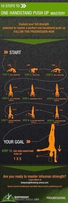 Convict Conditioning One Handstand Pushup Progression