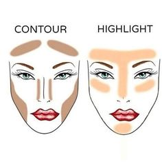 How to contour and highlight.