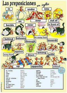 ESTA FICHA TE AYUDARÁ a conocer las preposiciones en inglés y a saber cómo se escriben.     La ficha, además de un diseño a color c...