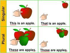 blog aprender ingles, practicar y mejorar idiomas. Escuela de Idiomas