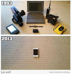 Technology then and now.
