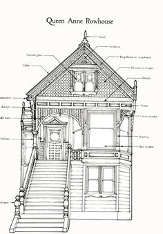 Architecture Houses Blueprints elements of federal style home | exterior facade | pinterest