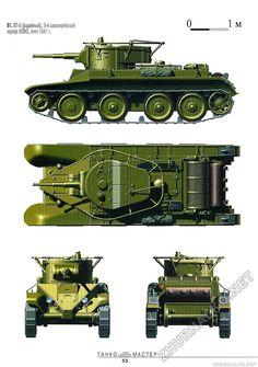 BT-5. Frente Sudoccidental. Танкомастер 2006-03-04, страница 55