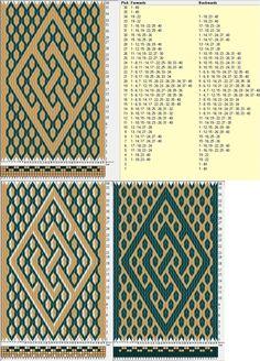 Afbeeldingsresultaat voor Birka tablet weaving patterns