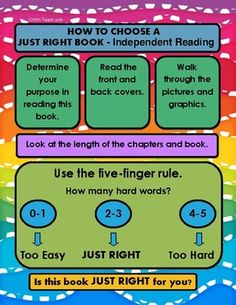 !! FREEBIE !!  Want your students to remember how to choose books that are 'just right' for them to read during independent reading? Download this FREE poster, laminate and hang in your classroom. If you are not already following my shop, I hope you click 'Follow me' above to learn about new FREEBIES and new products! -------------------------------- I would love for you to follow my blog: Creations by LAckert  Visit me or contact me via my website: CHSH-Teach.com
