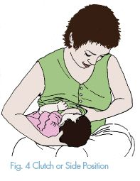 A few breastfeeding positions Nursing Positions, Breastfeeding Positions, Breastfeeding Support, Breastfeeding Benefits, Skin To Skin, My Pregnancy, How To Stay Healthy, Positivity, Newborns