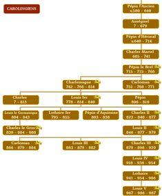 Lady Jane Grey family tree. | History