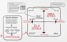 tymek borowski - Szukaj w Google