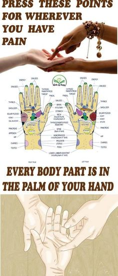 Palm Reflexology