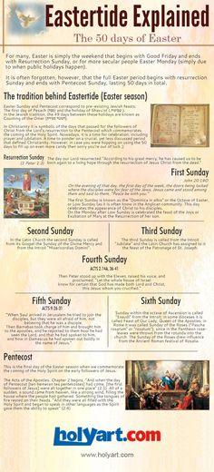 Eastertide Explained - The 50 days of Easter : HolyartThe first sacred art & religious items Italian store