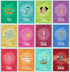 The Hunger Games districts