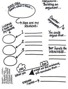 Argumentative Essay Planning Sheet Best Of Free Persuasive Writing Graphic organizer Homeschool Giveaways Argumentative Writing, Persuasive Writing, Teaching Writing, Writing Activities, Essay Writing, Teaching Tools, Teaching Resources, Writing Papers, Writing Help