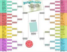 Bracketology Round 1