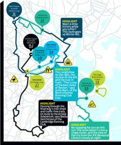 Body by Boston: Start Running | Boston Magazine