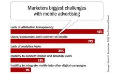 mobile advertising c