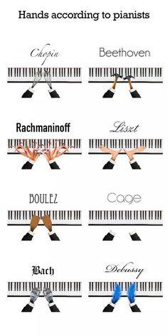 钢琴家的手: 肖邦,贝多芬 拉赫马尼诺夫,李斯特 布列兹,凯奇 巴赫,德彪西