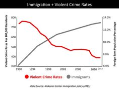 Immigration: We Simply Cannot Afford This | Heather McGowan | Pulse | LinkedIn