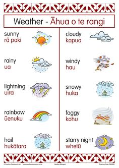 Weather Bilingual Chart School Resources, Teaching Resources, Teaching Ideas, Waitangi Day, Maori Words, Maori Symbols, Maori Designs, Maori Art, Childhood Education