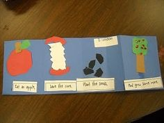 "Cute apple poem with lots of uses! Great for sight words. Switch the order around for ""cause and effect"" or give students each picture and let them compare/contrast with classmates."
