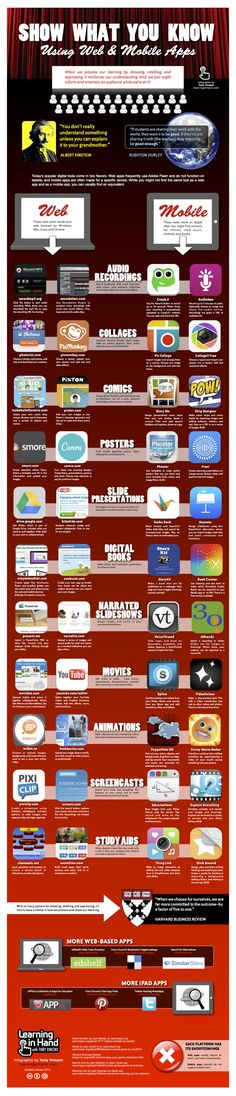Show What You Know Using Web & Mobile Apps. I LOVE that the apps are hyperlinked so it takes you (and your students) straight to the source. Teaching Technology, Educational Technology, Technology Tools, Technology Integration, Ms Project, Le Social, Web Design, 21st Century Learning, Digital Literacy