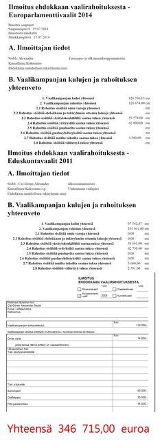 Suomen Ennätys miehiä? Niin euro- kuin eduskuntavaaleissa.