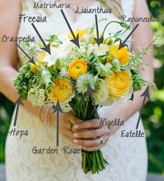 Bouquet Breakdown: Cheery Yellow & Green Bridal Bouquet made by Green Bouquet Floral Design - FiftyFlowers.com