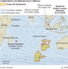 Corrientes oceánicas en el Oceáno Índico