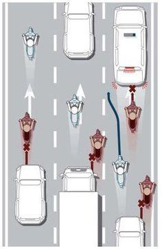 Consejos para circular en moto en ciudad: Cómo y dónde situarte