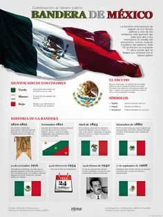 Learning to Teach Also Teaching to Learn Mexican Heritage, Hispanic Heritage, Mexican Flags, Mexican Art, Spanish Classroom, Teaching Spanish, Mexico People, Spanish Posters, Mexican Revolution