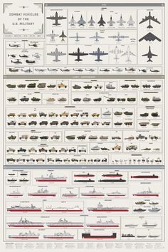 Combat Vehicles Of The U. Military - Pop Chart Lab has created this nifty print, presented here as an infographic, of every U. military combat vehicle currently in service. Want a copy for yo Military Weapons, Military Art, Military History, Military Aircraft, Military Terms, Ticonderoga Class, Military Equipment, War Machine, Marine Corps
