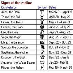 Libra zodiac dates in Brisbane