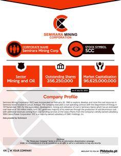 Semirara Mining Corporation (SCC)