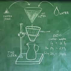 Quick visual for brewing with a V60.