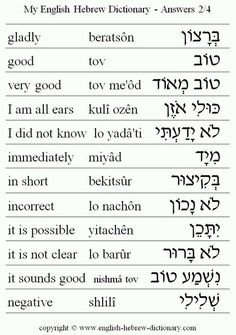 There are many ways to learn Hebrew and for many people it's all about flexibility, convenience and enjoyment. The reasons for learning a second or even third language will vary from person to person but generally the ability to commu Biblical Hebrew, Hebrew Words, Hebrew Names, Hebrew Quotes, Jewish Quotes, Learn Hebrew Online, English To Hebrew, Learning A Second Language, Hebrew School