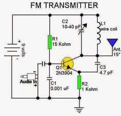 Ckt of FM Transmitter ~ Electrical Engineering Pics