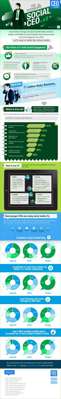 pdg-social pdg du futur
