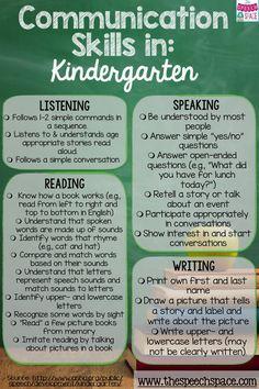 speech and language skills
