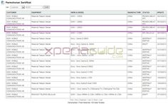 Sony C6833 phone appears in Indonesian IT Communications certification - Xperia Guide