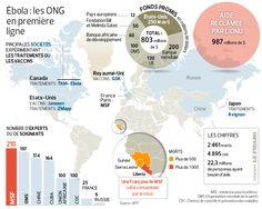 #Ebola : les ONG en première ligne - Infographie
