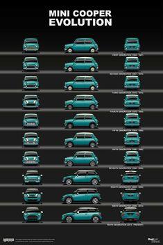 7 cars that never die: The design evolution of the longest surviving models - Imgur