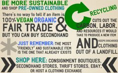 Great Blog! Infographic Why Buying Pre Loved Merch is the Best