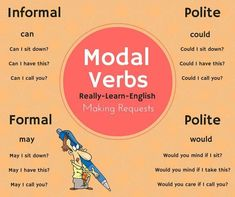 English Modal Verbs to make requests. This link has a situation table for using modal verbs.Using English Modal Verbs to make requests. This link has a situation table for using modal verbs. English Tips, English Fun, English Writing, English Study, English Lessons, Learn English Grammar, English Idioms, English Language Learning, Teaching English