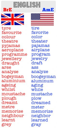 American English spelling Not gonna lie I often use British spelling instead English Spelling, British Spelling, English Vocabulary Words, Learn English Words, English Study, English Grammar, English English, Learn English Speaking, English Online