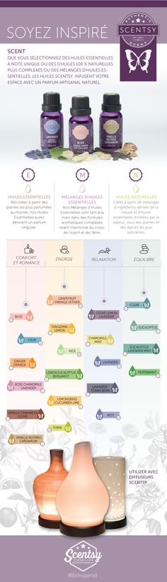 http://www.parfummessinafamily.fr/parfums-scentsy-huiles-essentielles/ #scentsyfrance